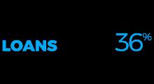 loansunder36-logo